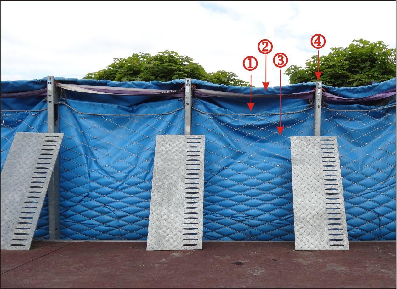 Sicherheitsmerkmale des mobilen Hochwasserschutzes, AquaWand