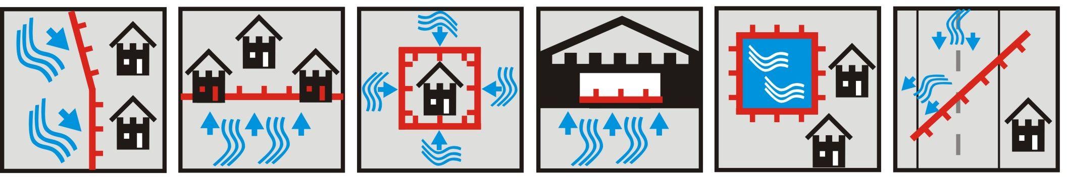 Einsatzszenarien des mobilen Hochwasserschutzsystems