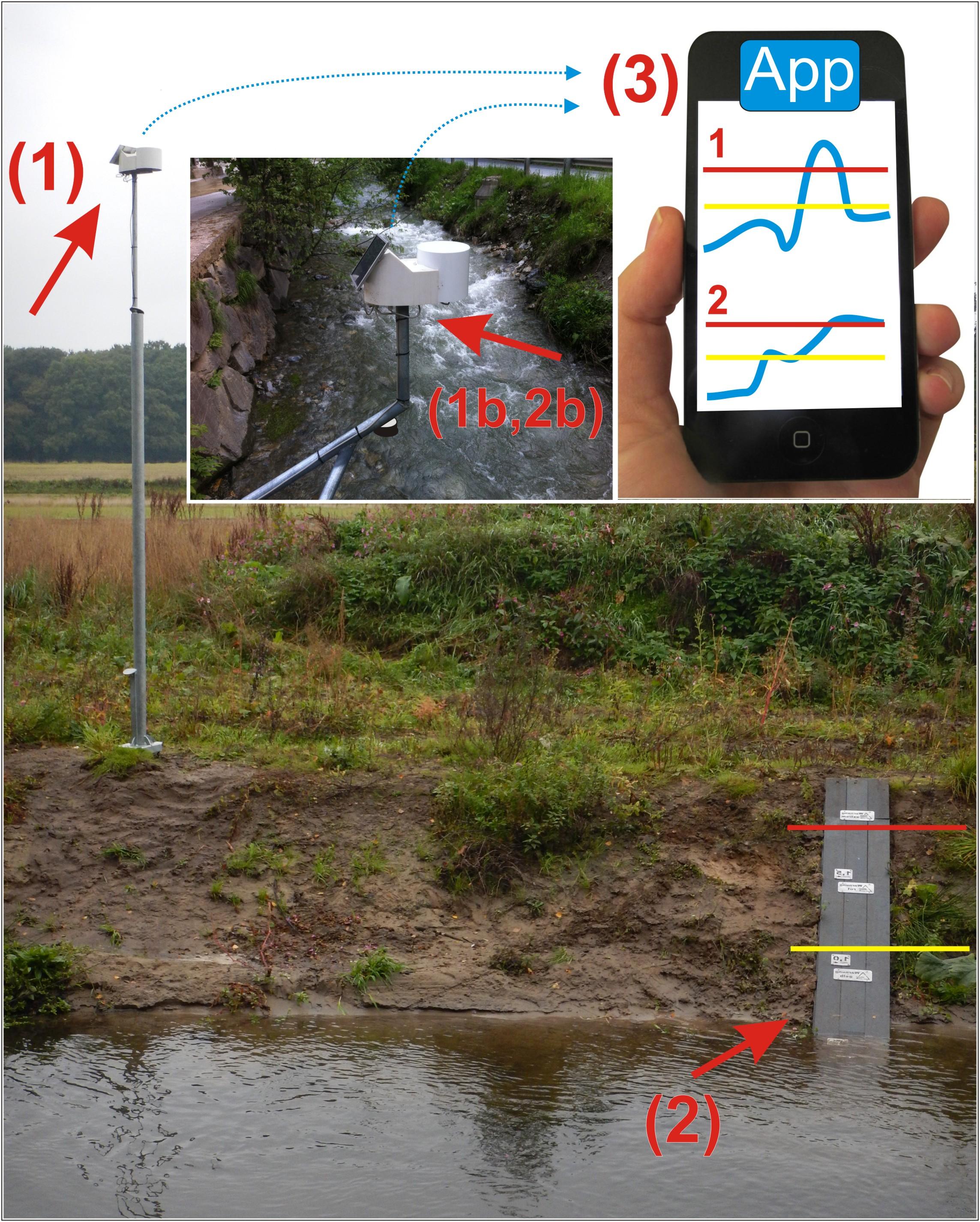 Smarter Flutschutz, Hochwasserwarnung per App auf dem Smartphone