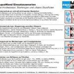 Starkregen und urbane Sturzfluten  – Die AquaWand zur Überflutungsvorsorge