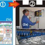 Pressemitteilung: Neue Wege zum Schutz vor Sturzfluten an kleinen Gewässern im urbanen Raum