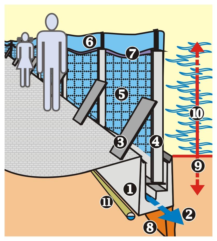 aquaburg-aquawand-technik-beschreibung-aufgebaut