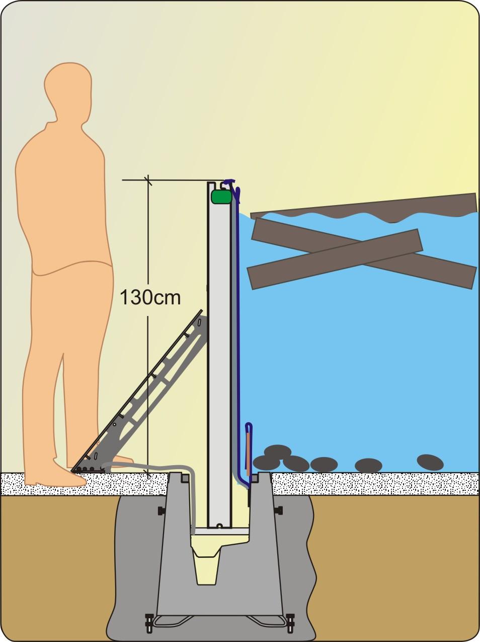 Die AquaWand 130XS extra stark, ein Hochwasserschutz-Bollwerk gegen Wasserschwall und Treibgut