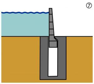 Aufschwimmbare Hochwasserschutzsysteme