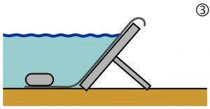 Mobiler Hochwasserschutz, Bocksysteme
