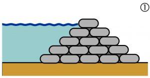 Mobiler Hochwasserschutz Sandsacksysteme
