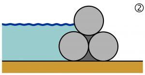 Mobiler Hochwasserschutz, Schlauchsysteme