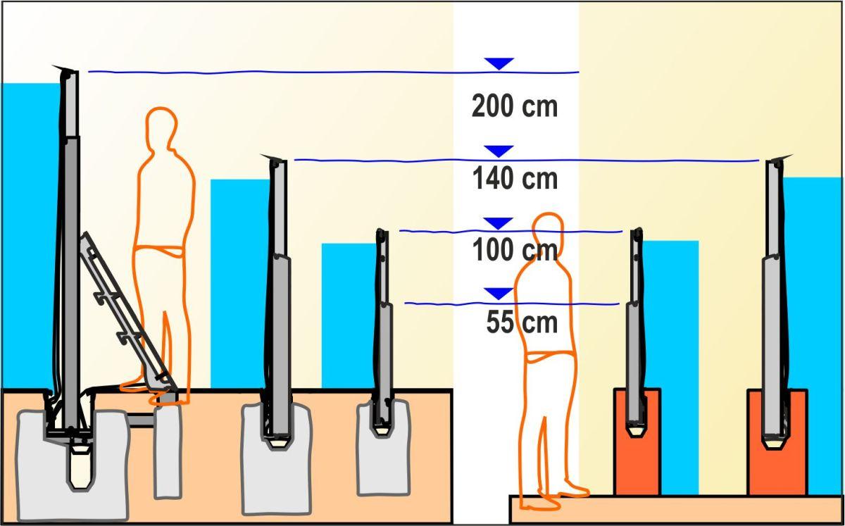 Bild: die AquaWand-Typen im Boden eingebaut und in einer Mauer eingebaut