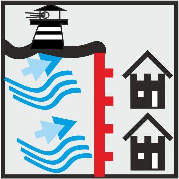 Icon mobiler Hochwasserschutz an der Küste