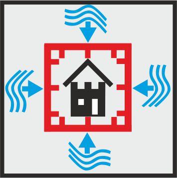 Icon mobiler Hochwasserschutz um ein Gebäude