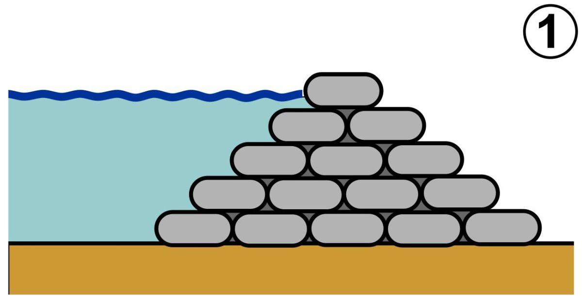 Mobiler Hochwasserschutz Sandsacksystem