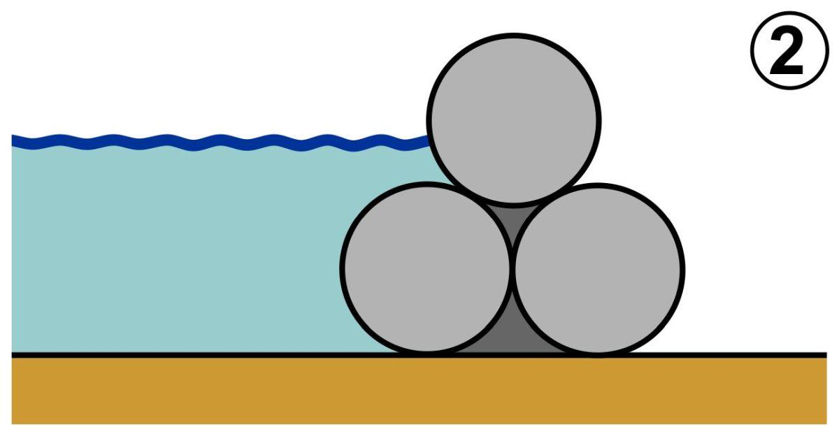mobiler Hochwasserschutz Schlauchsystem