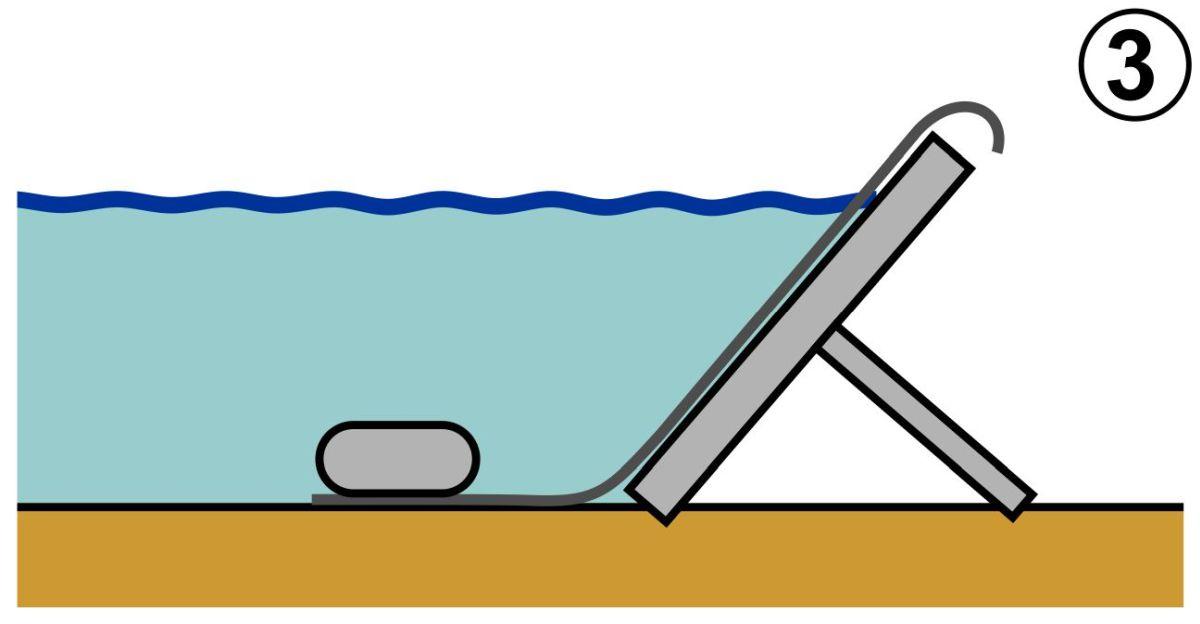 Mobiler Hochwasserschutz Blocksystem