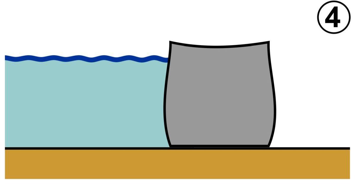 Mobiler Hochwasserschutz Beckensystem