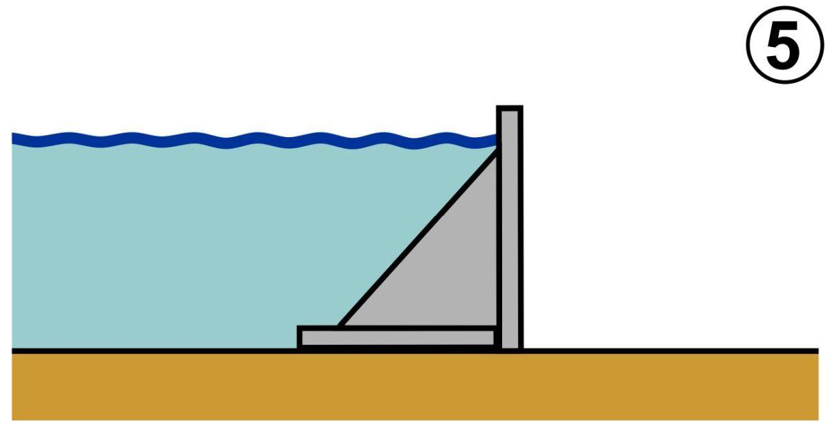 Mobiler Hochwasserschutz Klappsystem