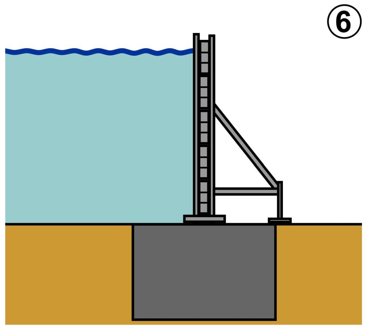 Mobiler Hochwasserschutz Alu Dammbalkensystem