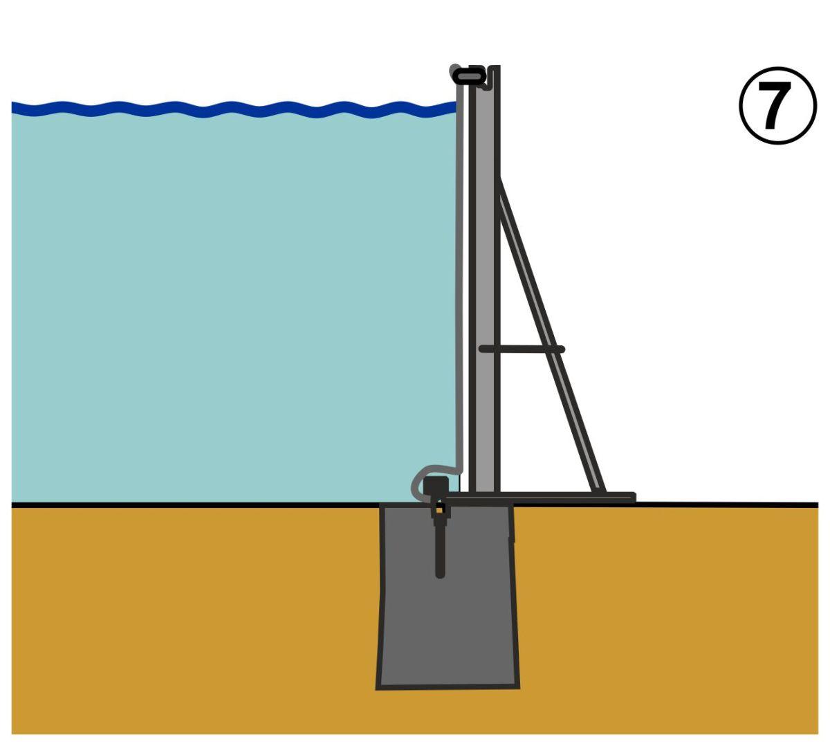Mobiler Hochwasserschutz AquaVerschlusssystem