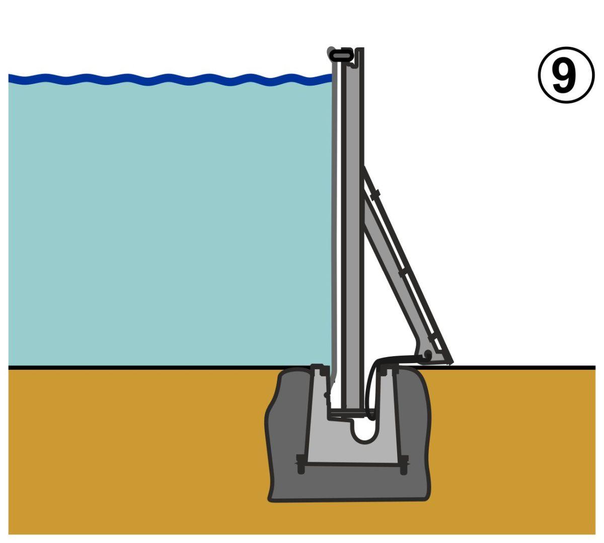 Mobiler Hochwasserschutz absenkbare/hochziehbare Systeme