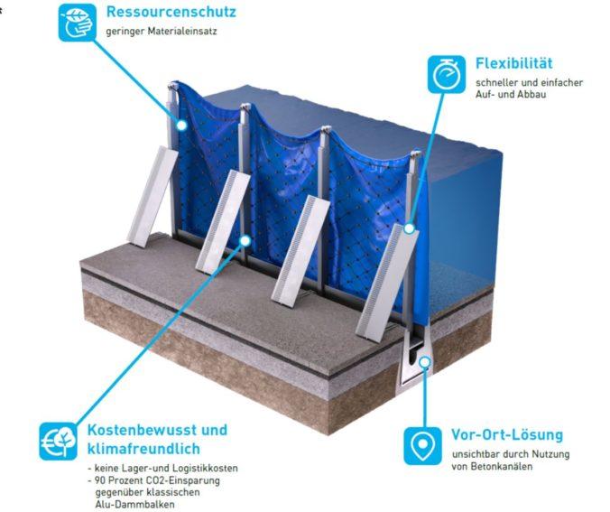 Effizienz-Preis NRW 3d-Skizze der AquaWand