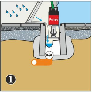 Einbau Standard der AquaWand