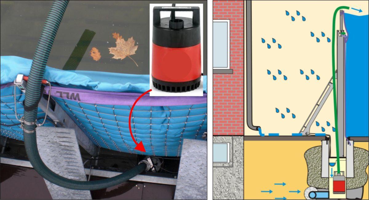 Bild einer Pumpe im Pumpenschacht Skizze mit Pumpe im Pumpenschacht